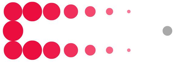 Análisis de Circles